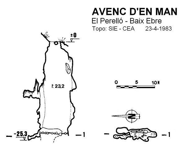 topo Avenc d'en Man
