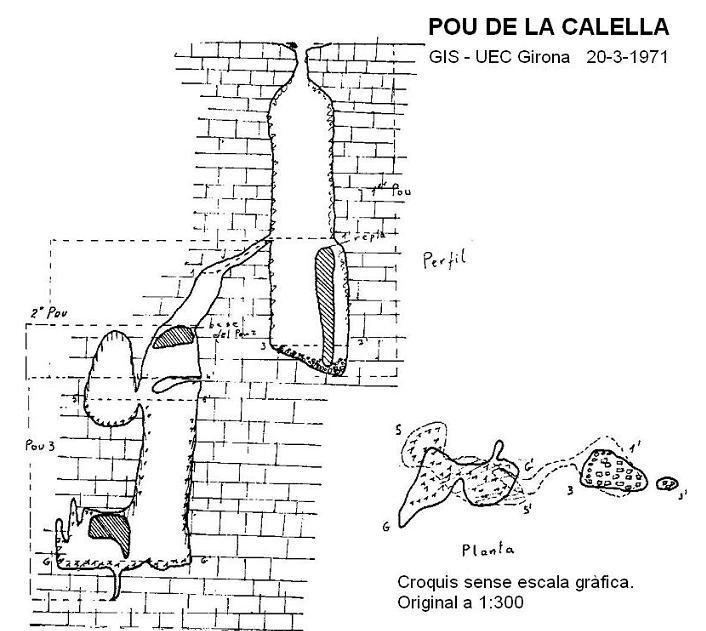 topo Pou de la Calella