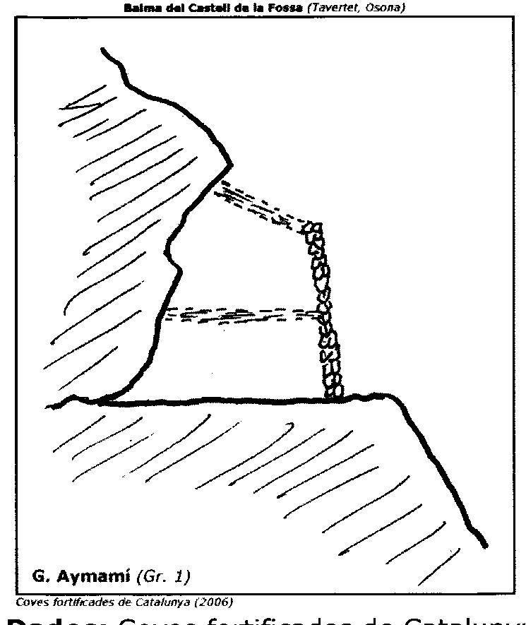 topo Balma del Castell de la Fossa