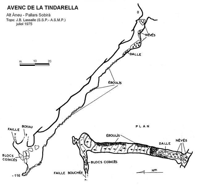 topo Avenc de la Tindarella