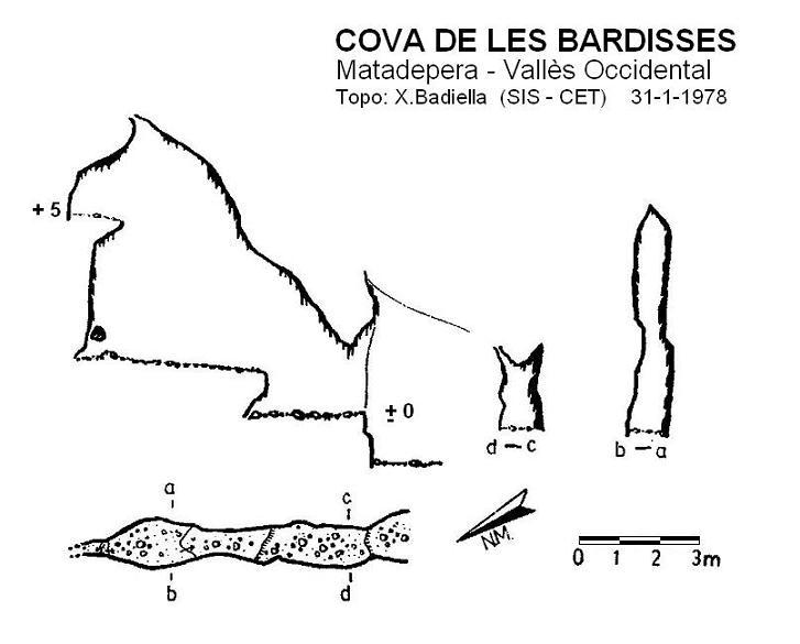 topo Cova de les Bardisses