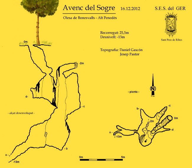 topo Avenc del Sogre