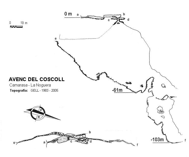 topo Avenc del Coscoll