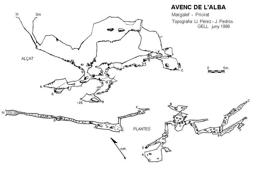 topo Avenc de l'Alba