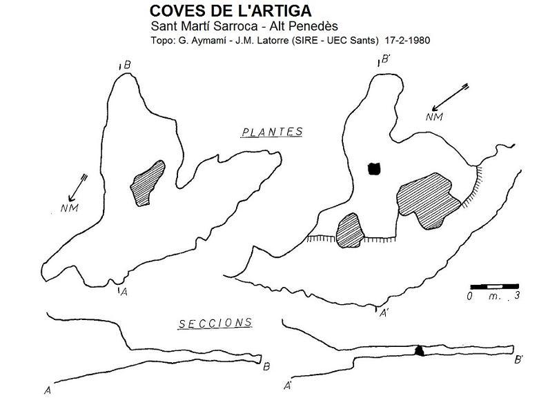 topo Coves de l'Artiga