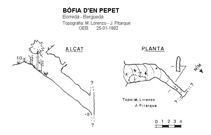 topo Bòfia d'en Pepet