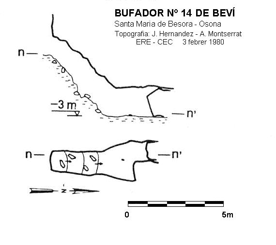 topo Bufador Nº14 de Beví