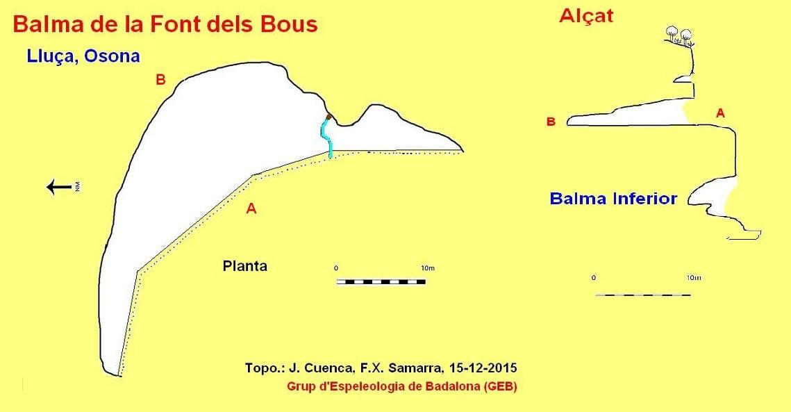 topo Balmes de la Font dels Bous