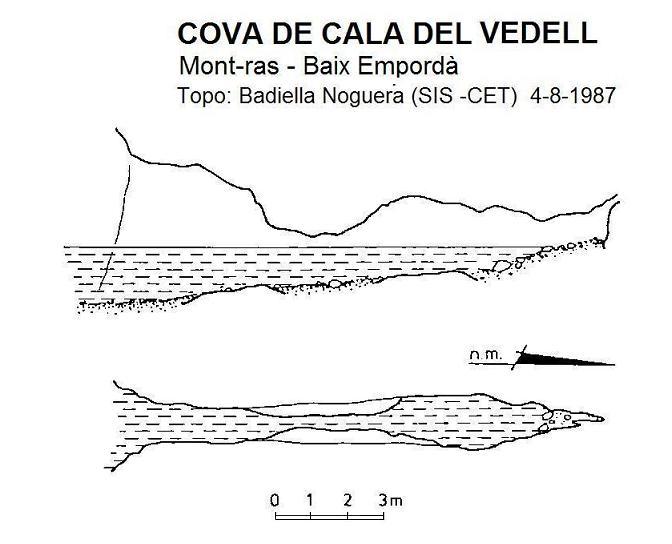 topo Cova de Cala Vedell