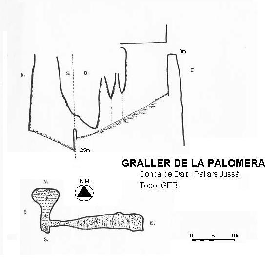 topo Graller de la Palomera
