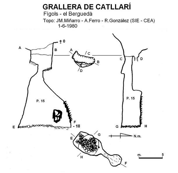 topo Grallera de Catllarí