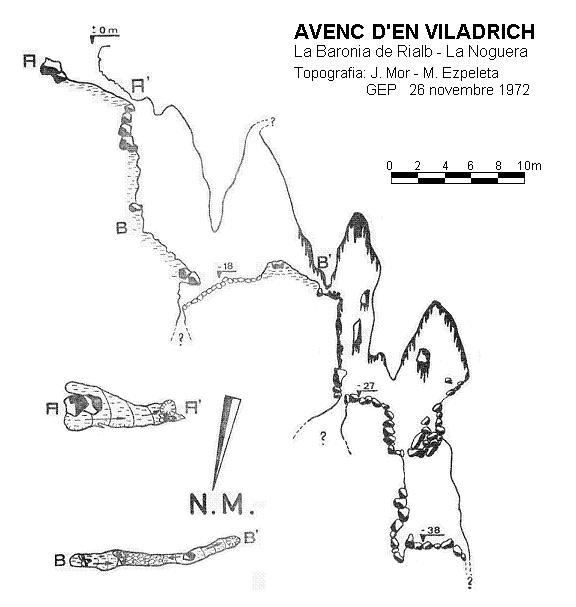topo Avenc d'en Viladrich
