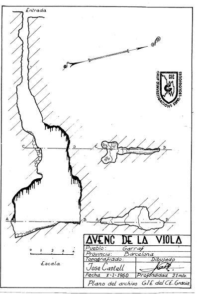 topo Avenc de la Llosa