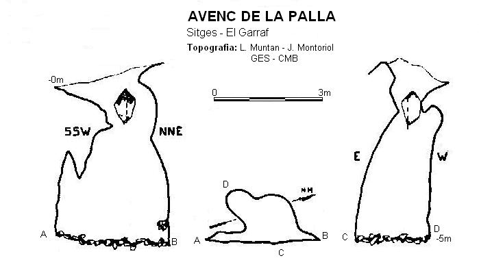 topo Avenc de la Palla