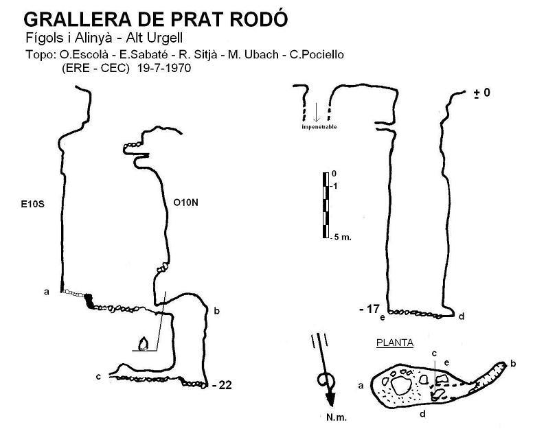topo Grallera de Prat Rodó