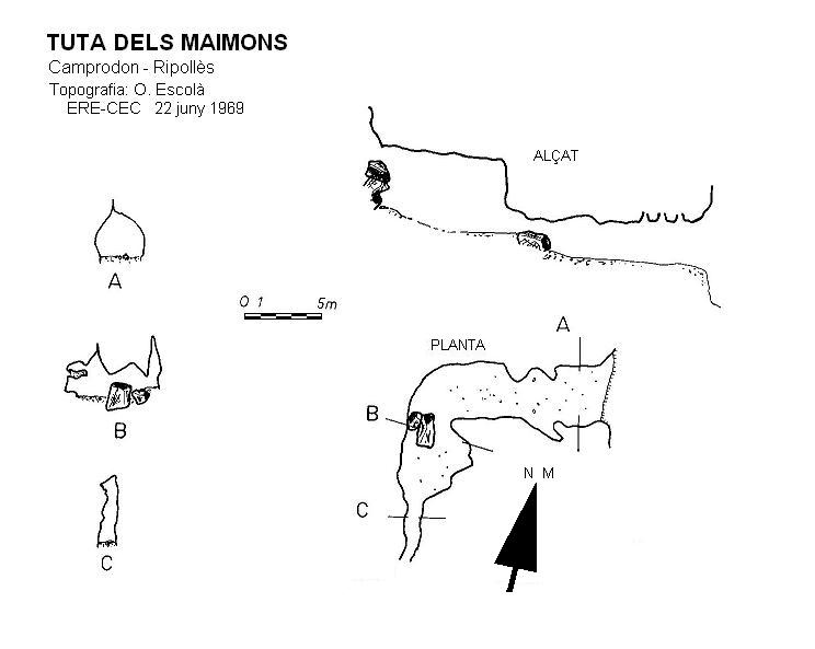 topo Tuta dels Maimons