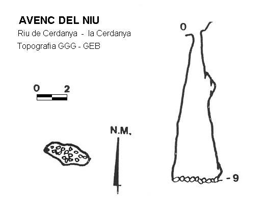 topo Avenc del Niu