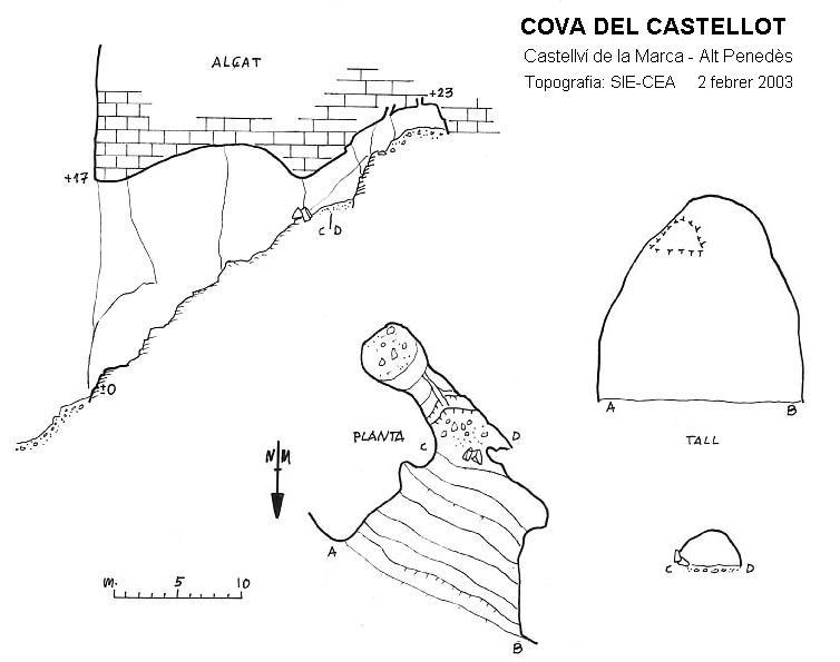 topo Cova del Castellot