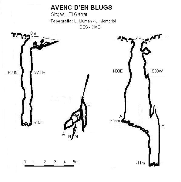 topo Avenc d'en Blugh's