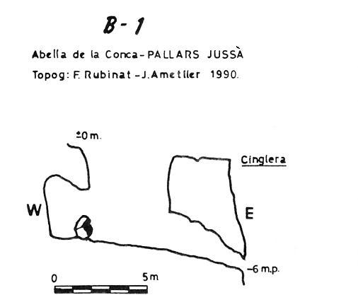 topo Avenc B-1 de Plandellet