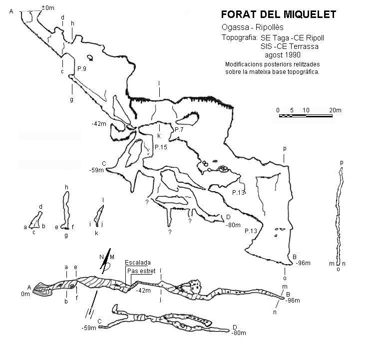 topo Forat del Miquelet