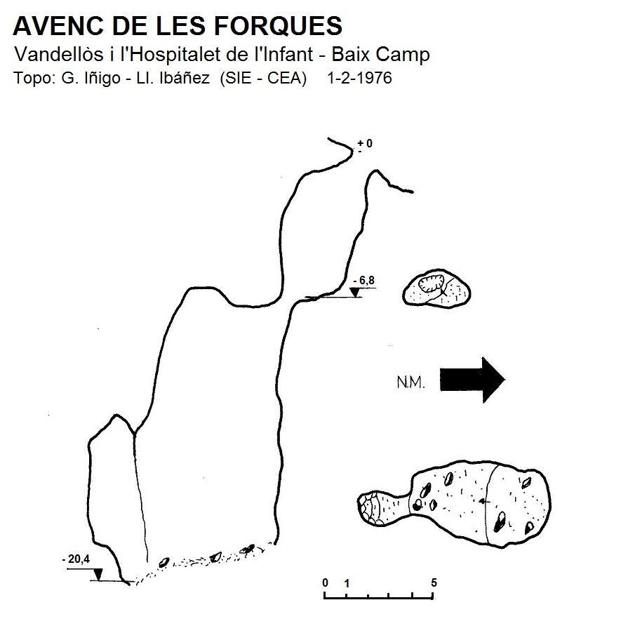topo Avenc de les Forques