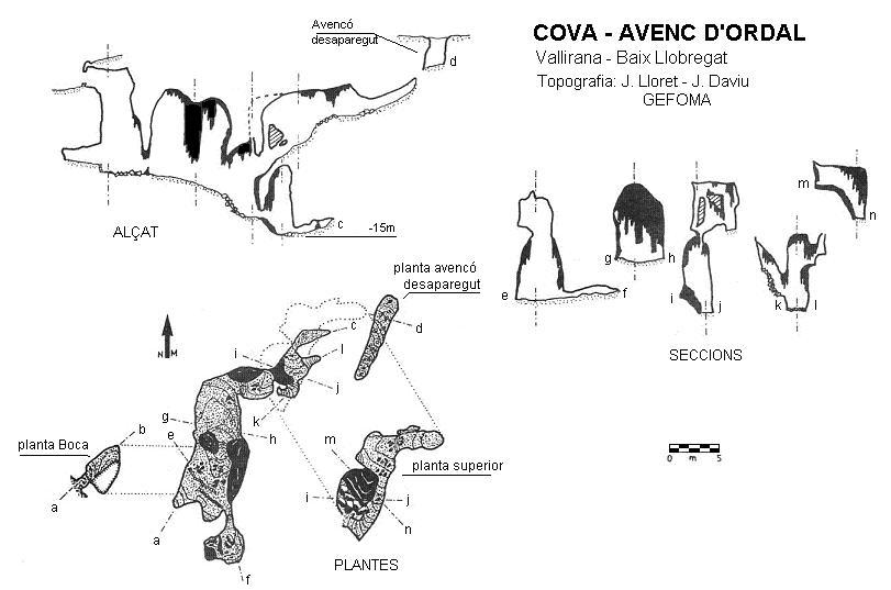 topo Cova-avenc d'Ordal