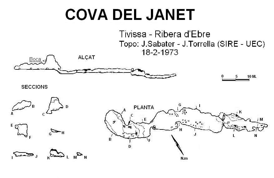 topo Cova del Janet