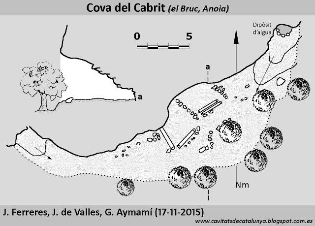 topo Cova del Cabrit