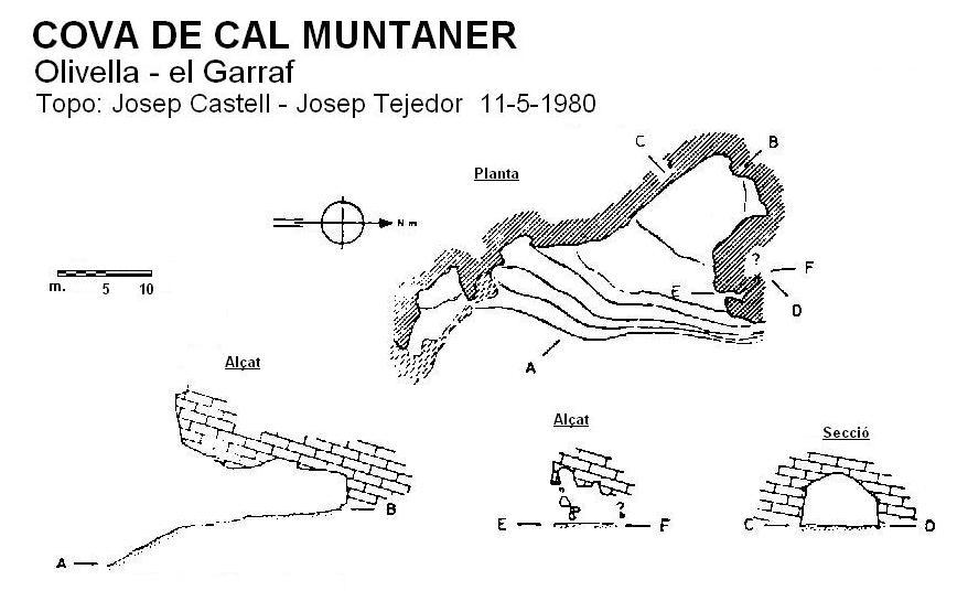 topo Cova de Cal Muntaner