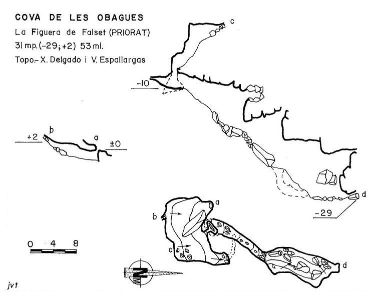 topo Avenc d'en Basques