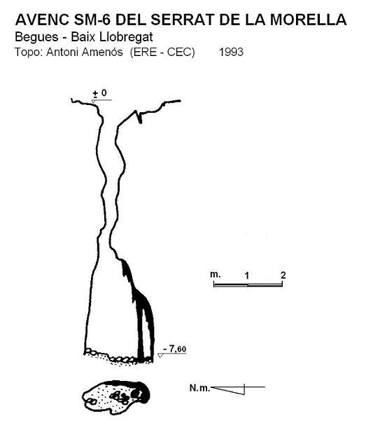 topo Avenc Sm-6 del Serrat de la Morella