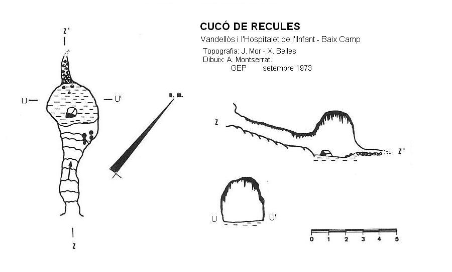 topo Cocó de Recules