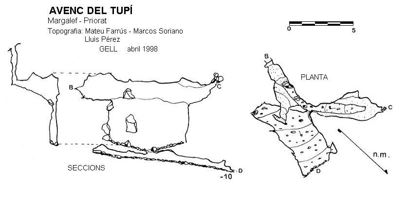 topo Avenc del Tupí