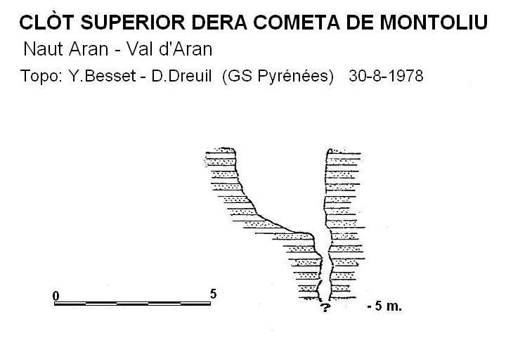 topo Clòt Superior Dera Cometa de Montoliu