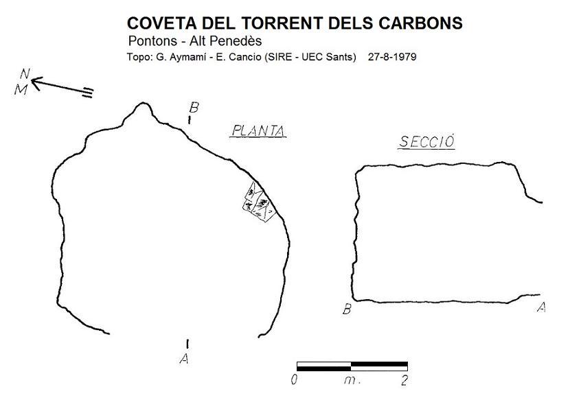 topo Coveta del Torrent dels Carbons