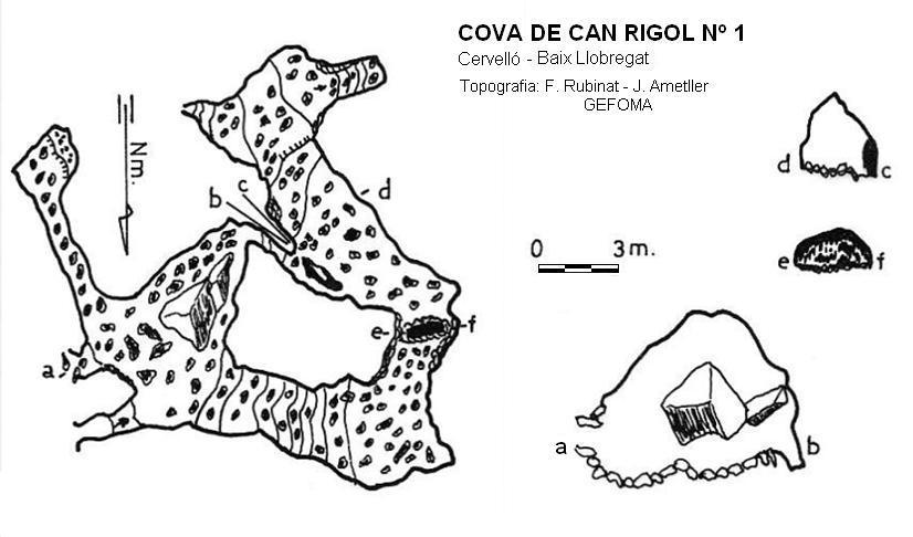 topo Cova de Can Rigol Nº1