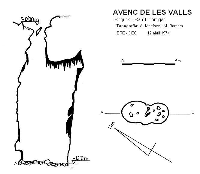 topo Avenc de les Valls