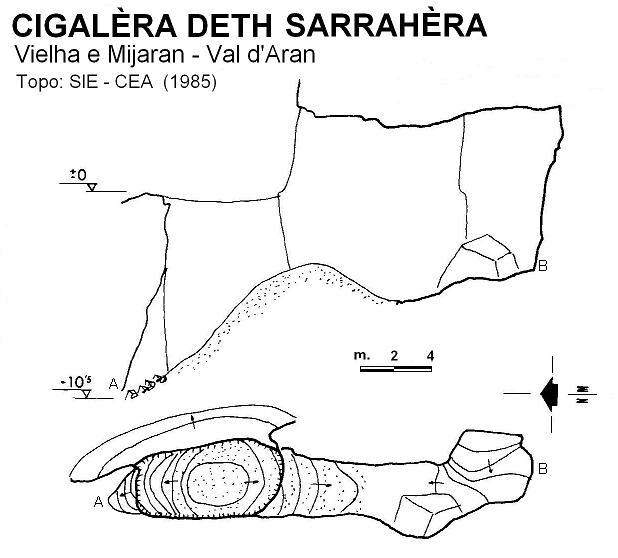 topo Cigalèra Deth Sarrahèra