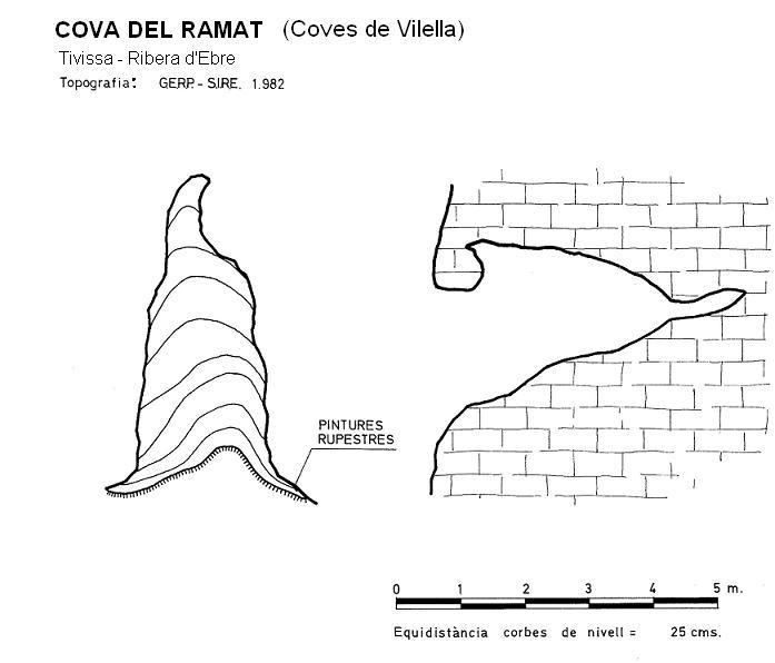 topo Cova del Ramat