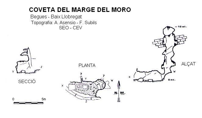 topo Coveta del Marge del Moro
