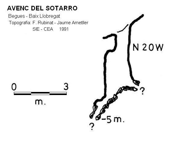 topo Avenc del Sotarro