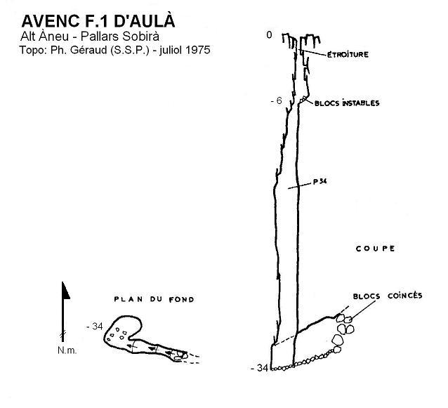 topo Avenc F.1 d'Aulà