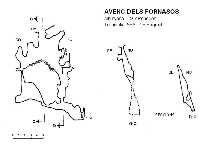 topo Avenc dels Fornasos