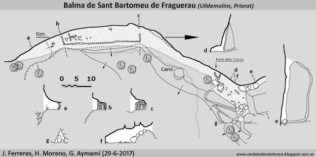 topo Balma de Sant Bartomeu de Fraguerau