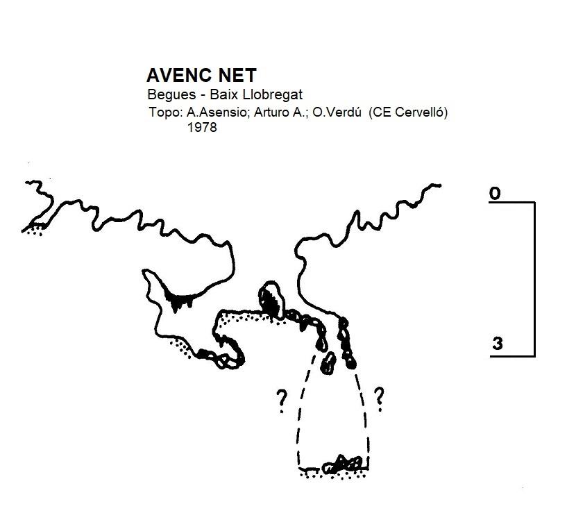topo Avenc Net
