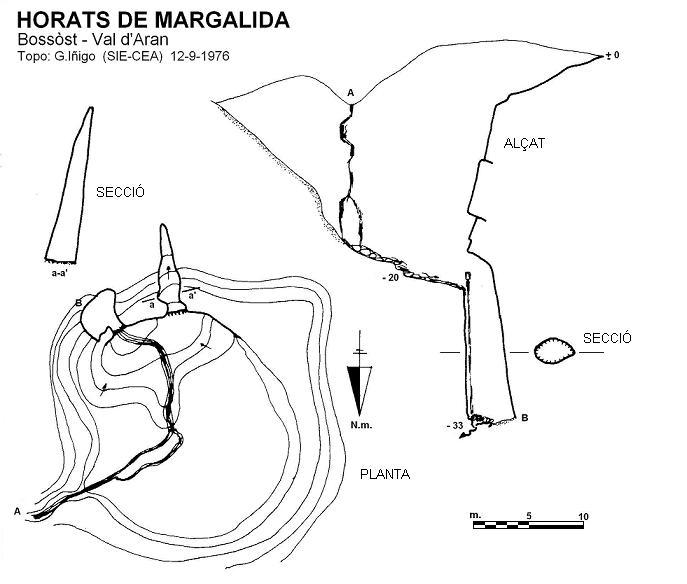 topo Horats de Margalida