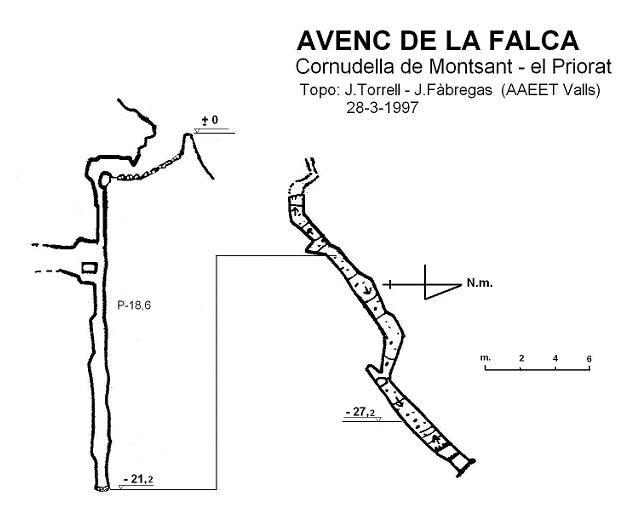 topo Avenc de la Falca