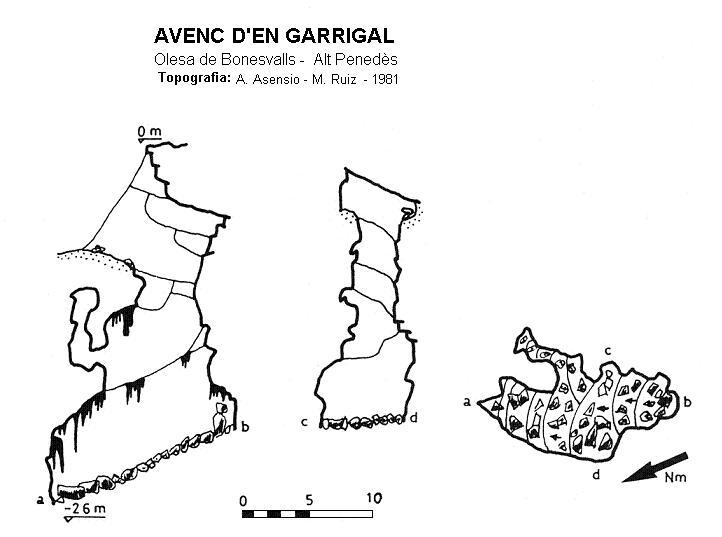 topo Avenc d'en Garrigal