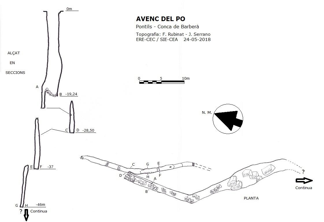 topo Avenc del Po
